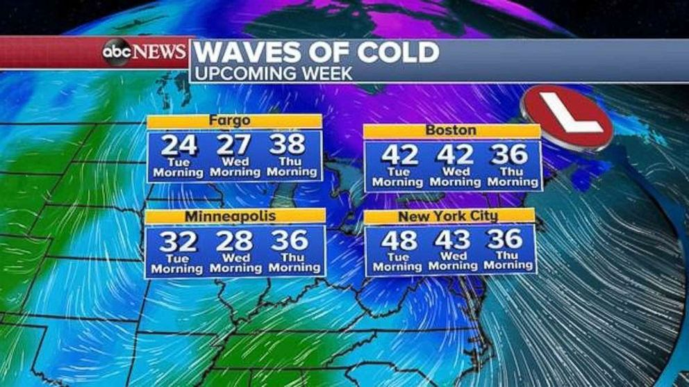 PHOTO: Temperatures will dip back into the 30s on Thursday in the Northeast after a brief respite on Tuesday and Wednesday.