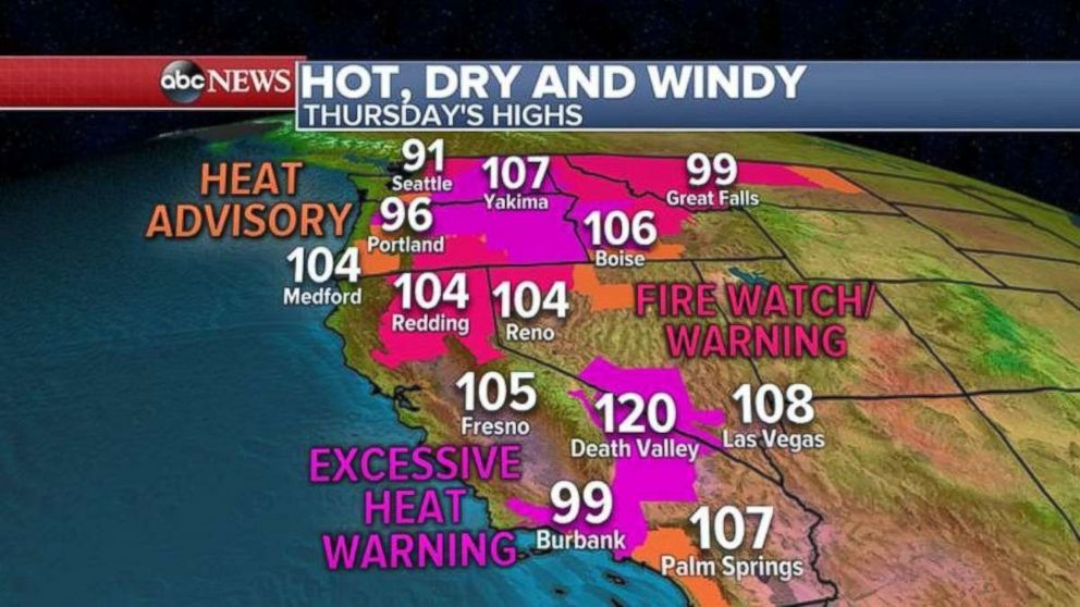 Heat warnings and advisories are in effect from California to Montana.