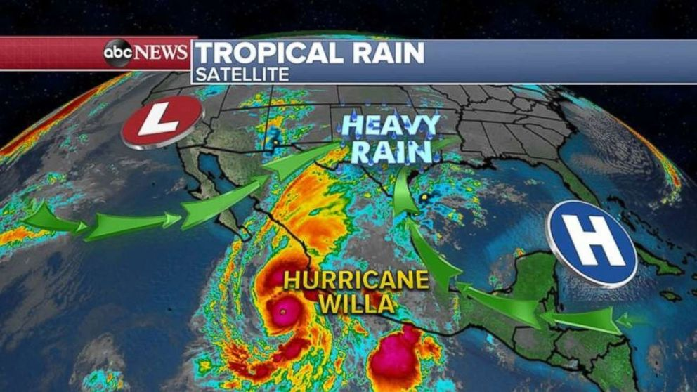Hurricane Willa is bearing down on Mexico.