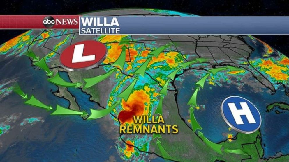 Remnants from Hurricane Willa will have a huge impact on Texas.
