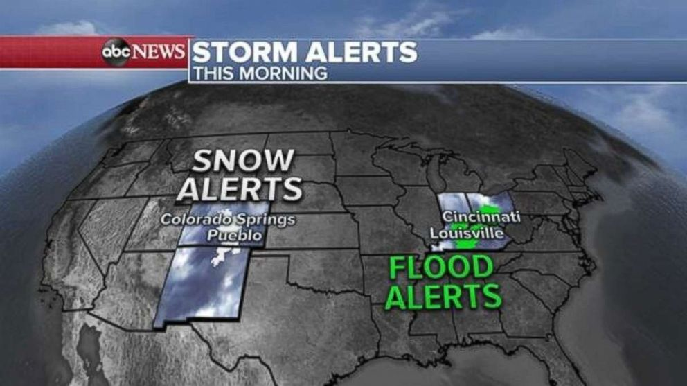 Snow alerts have been issued today in the Rockies, while the Midwest is seeing new flood alerts.