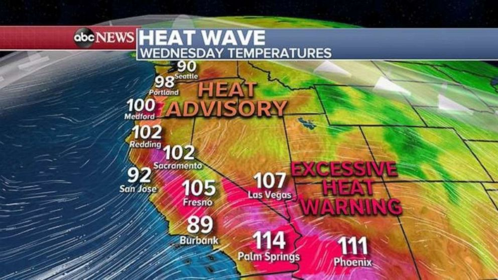 PHOTO: A heat wave continues on Wednesday out West.