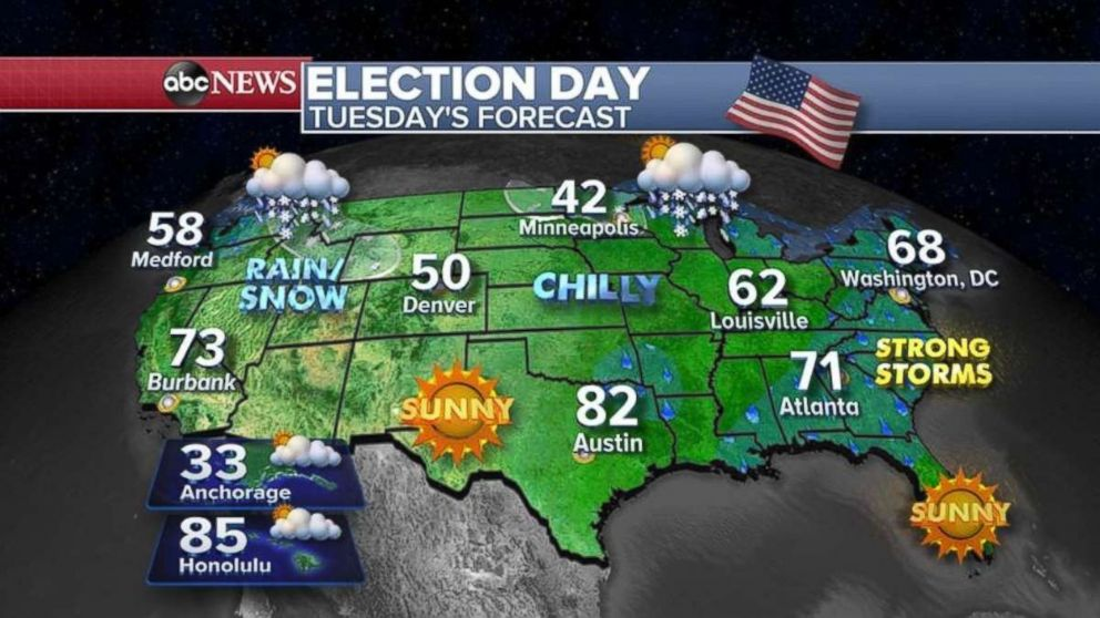 Election Day forecasts vary nationwide, but many Americans may need an umbrella today.