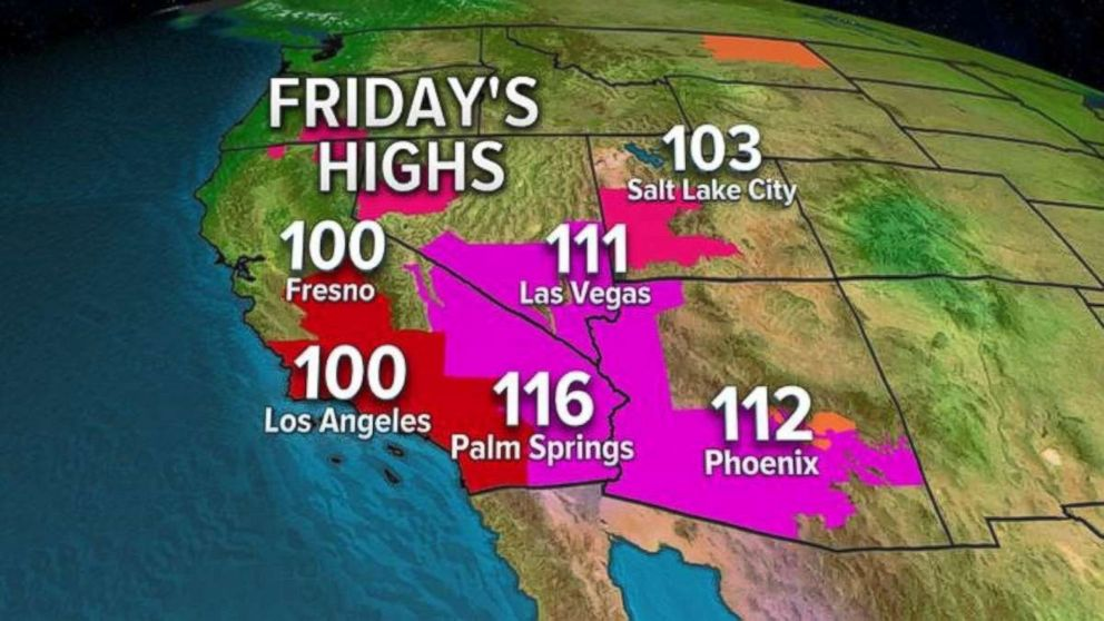 Friday highs out west will be in the triple digits.