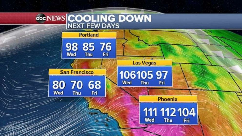 PHOTO: Temperatures will begin to cool over the next few days out West.