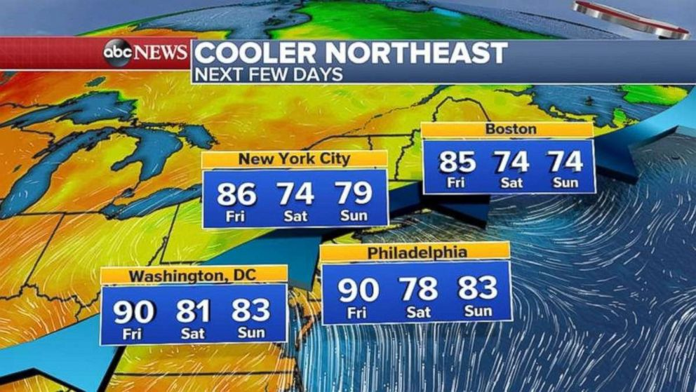 The Northeast is expecting cooler temperatures the next few days.
