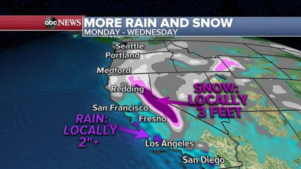 More rain is expected the new few days in California.