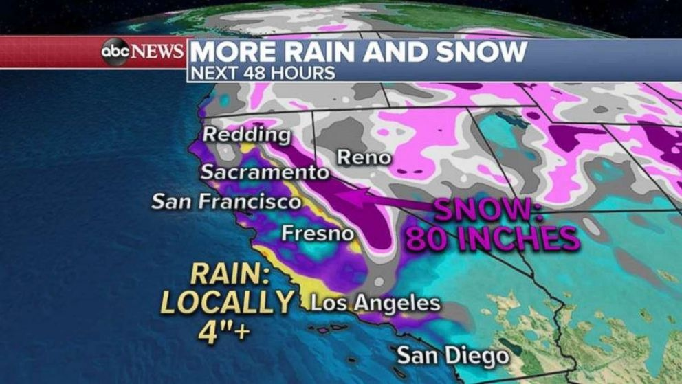 More rain and snow are forecast for California over the next few days.