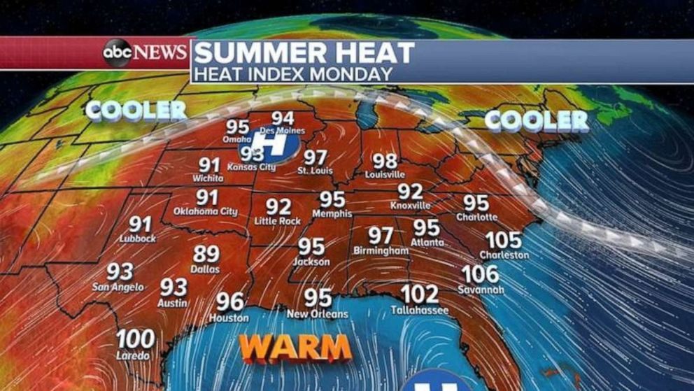 PHOTO: Most of the U.S. is expecting highs in the 90s on Monday.