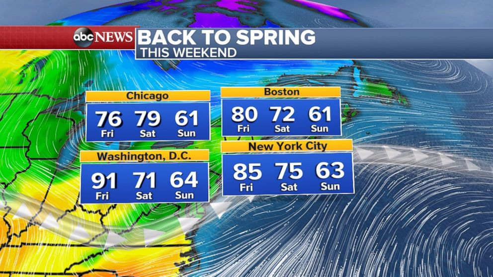 Spring temperatures are returning this weekend.