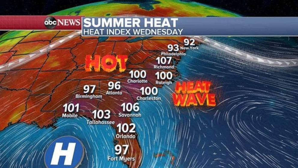 PHOTO: Triple-digit highs are expected up and down the East Coast on Wednesday.