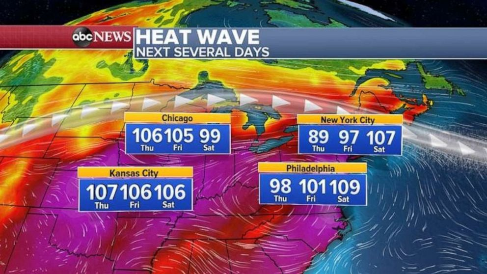 PHOTO: Triple-digit highs are expected near the end of the week.