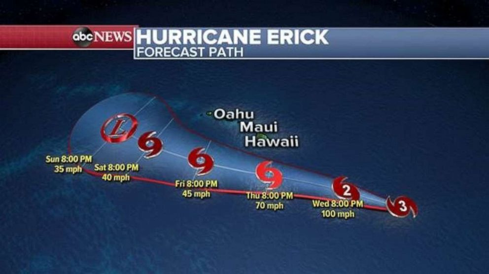 PHOTO: Hurricane Erick is tracking south of Hawaii.