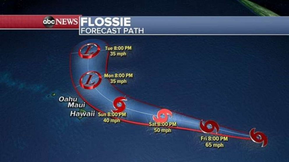 PHOTO: Flossie is forecast to turn north, away from Hawaii.