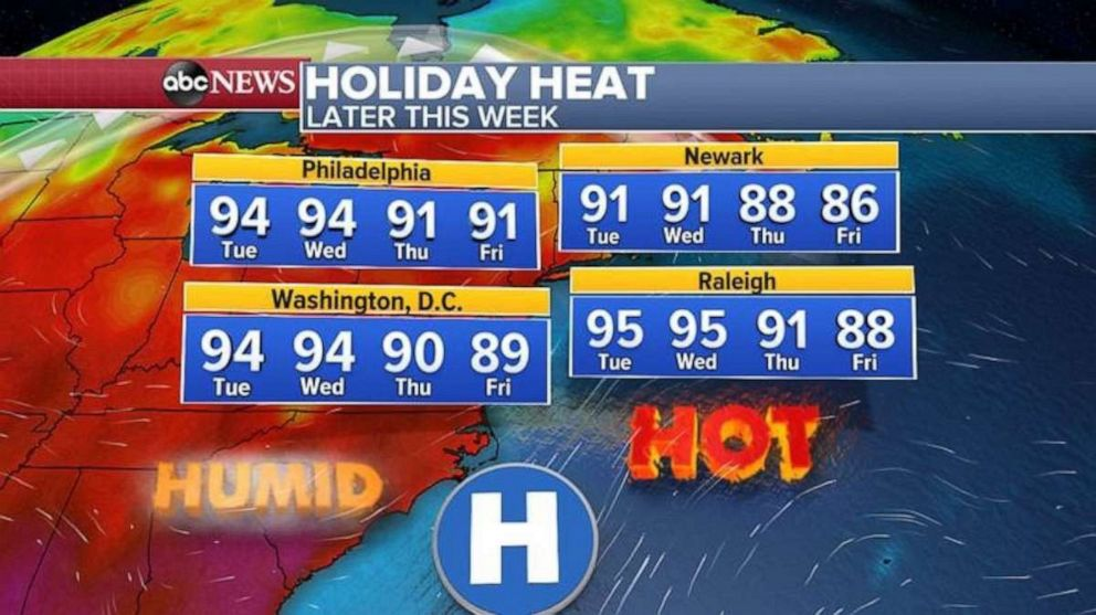 PHOTO: Temperatures are heating up this week along the East Coast.