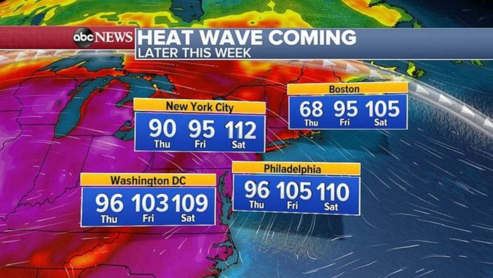 PHOTO: Highs in New York could surpass 110 on Saturday.