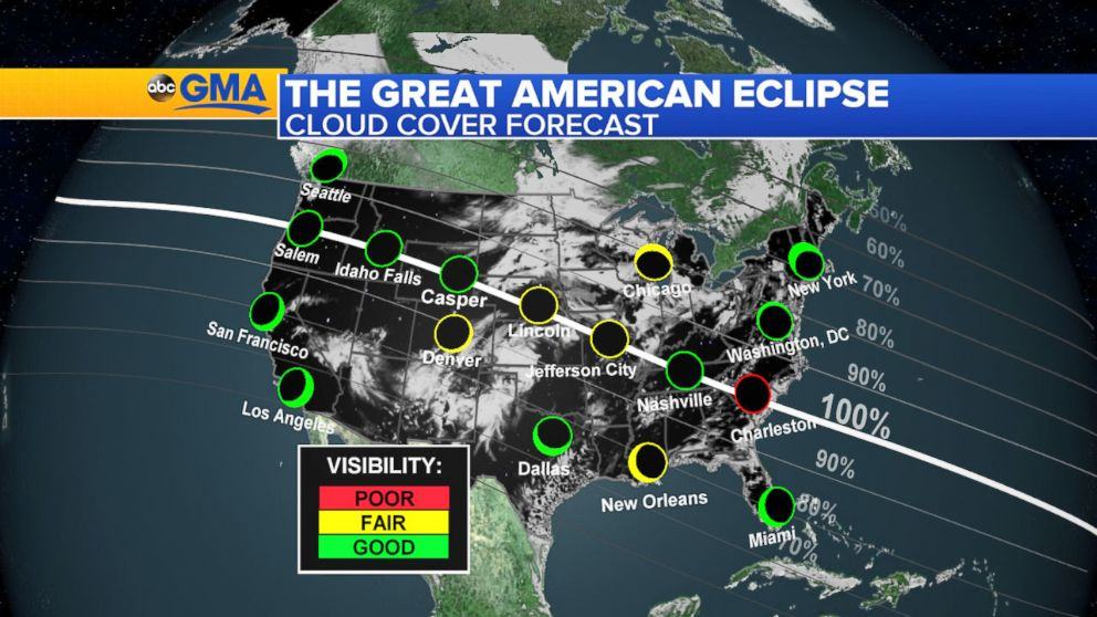 Total Solar Eclipse 2017 Weather Forecast For Path Of Totality