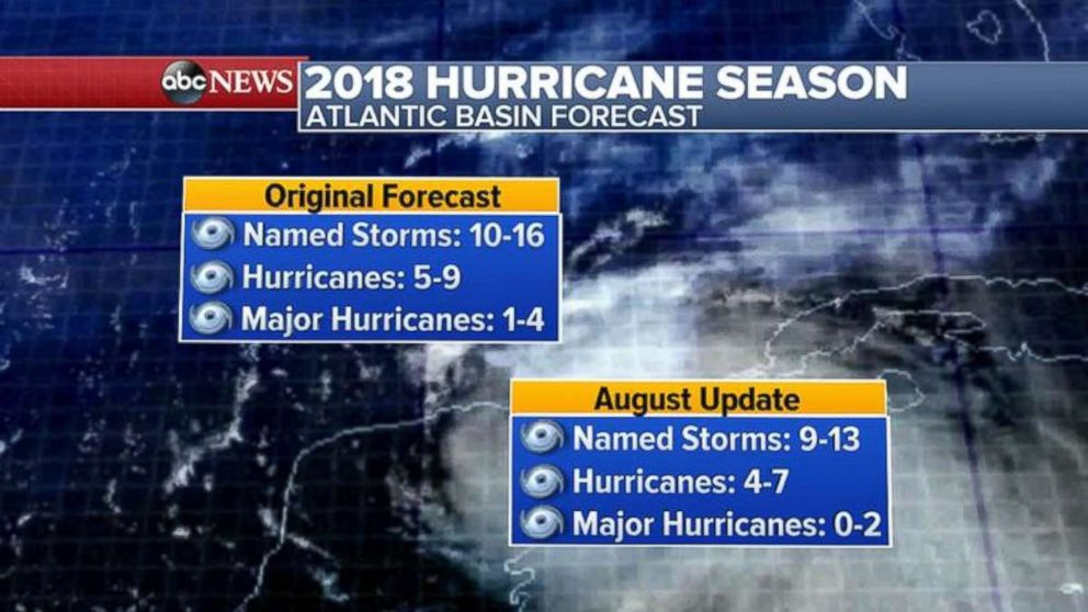 GRAPHIC: The Atlantic hurricane season runs from June 1 to Nov. 30, with peak months from mid-August to late October.