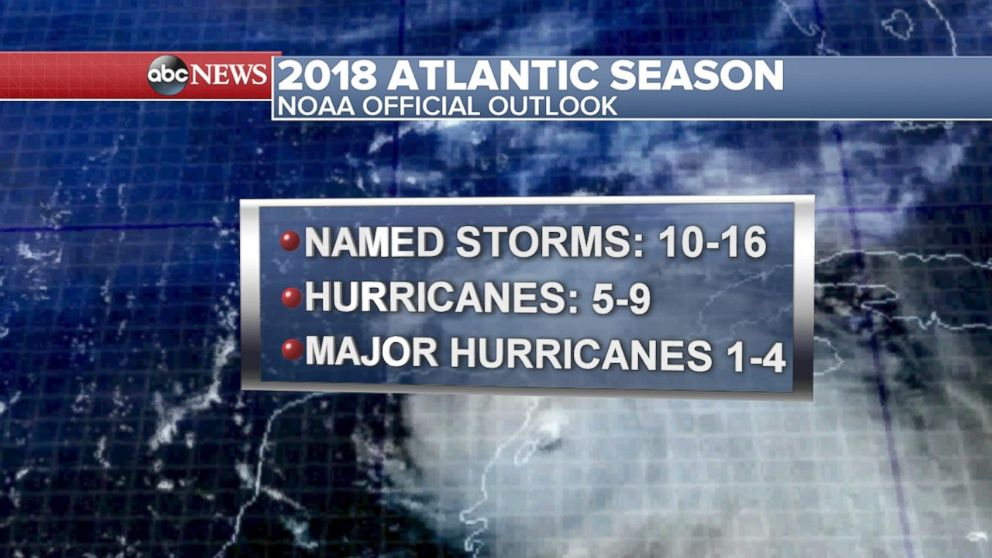 PHOTO: NOAA is forecasting a near to above normal Atlantic hurricane season for 2018.