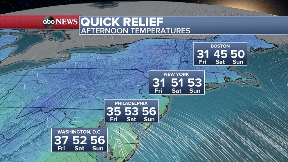 Friday night into Saturday, the high that steered the Arctic air into the Northeast will be pushed offshore by an approaching weather system.
