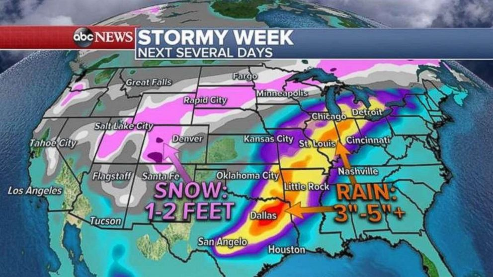 Colorado may see 1-2 feet of snow as parts of the Midwest can expect significant rainfall over the next few days.