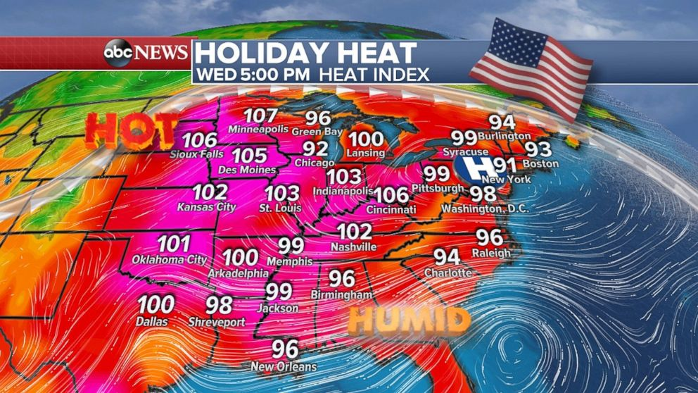 Another round of hot air will move into the central U.S. on the Fourth of July.