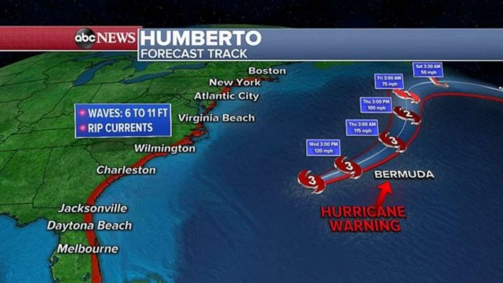 PHOTO: Humberto passes north of Bermuda.