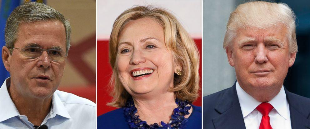 PHOTO: Jeb Bush, Hillary Clinton and Donald Trump.