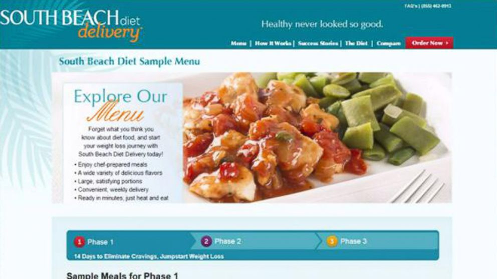 cost of the south beach diet
