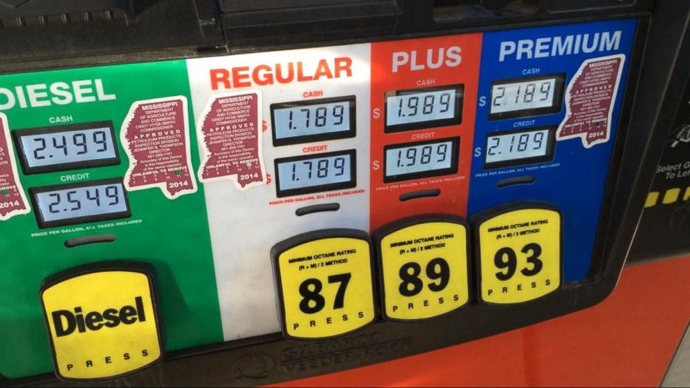 Circle K Gas Prices >> Gas Prices Continue To Plummet