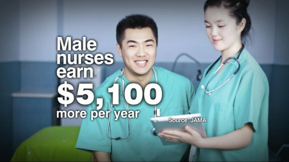 research papers on male nursing