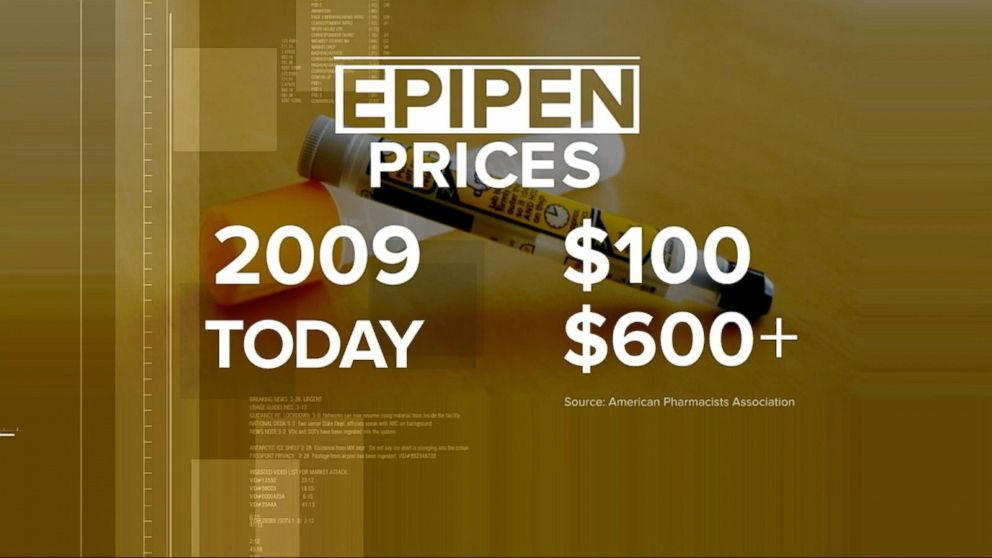 VIDEO: Senate Gives Mylan 2 Weeks to Respond to EpiPen Price Hike