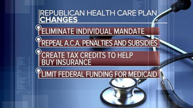 what does gop stand for in medical terms