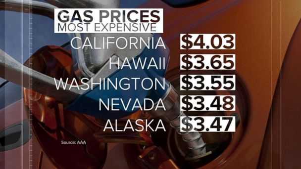 Gas prices dropping as Americans head into Memorial Day weekend