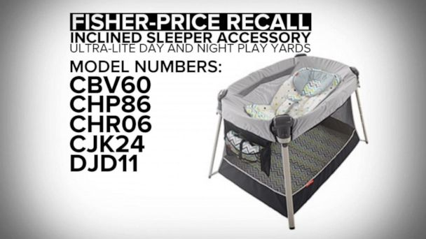 Fisher-Price urges consumers to stop using sleeper on some play yards