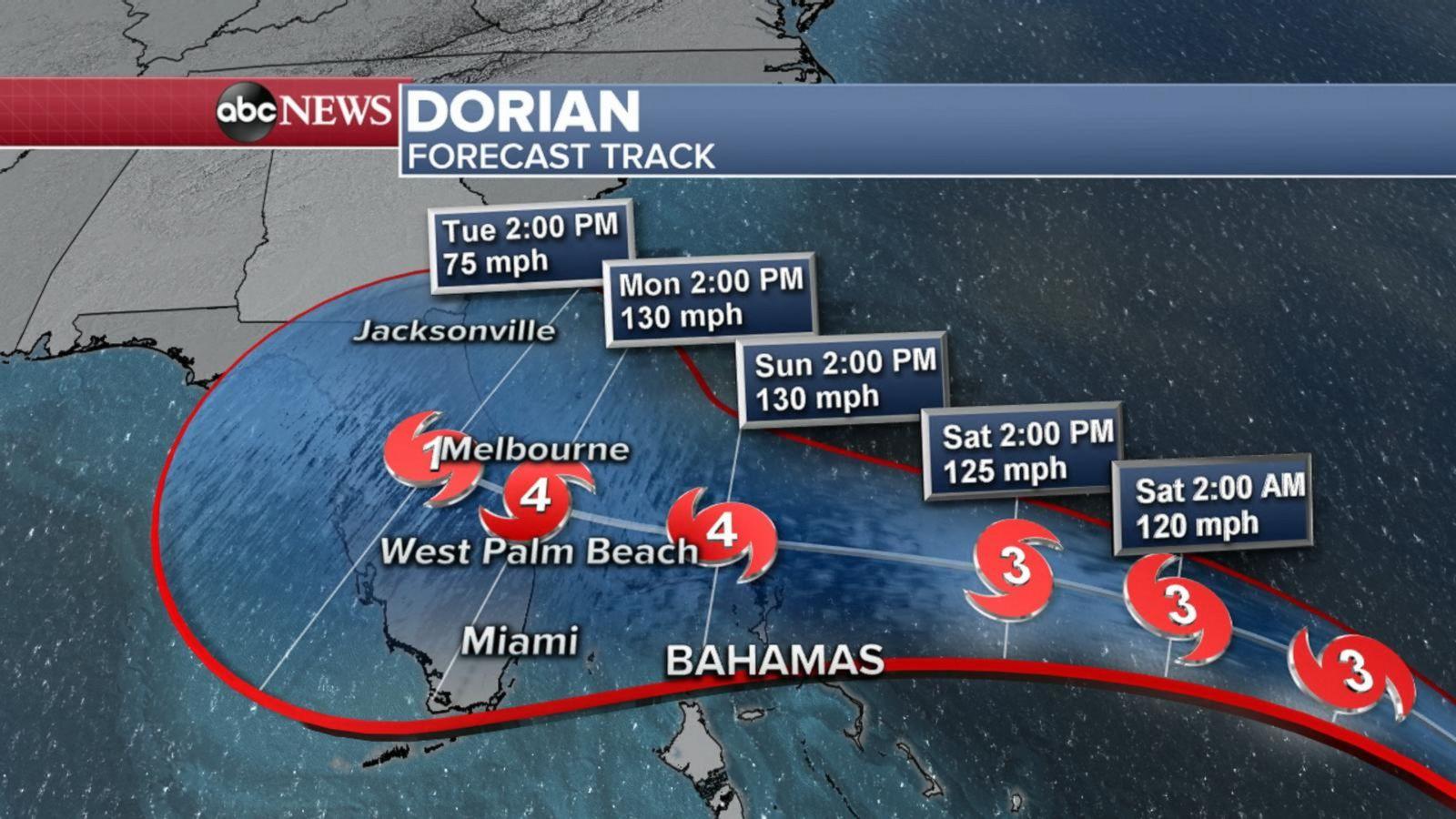 Start Here': Hurricane Dorian targets Florida and a DOJ
