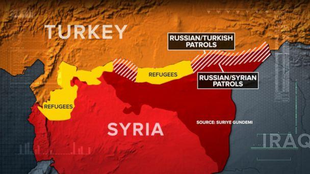 Amid Turkey-Russia deal, fate of Kurd civilians in the balance