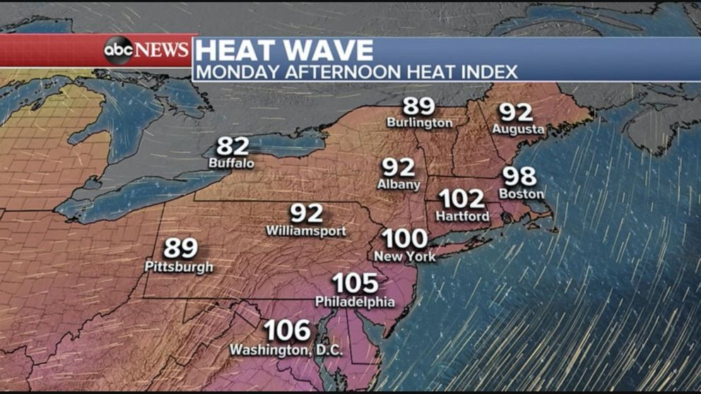 Dangerous Heat Continues Across Us 26 Million People At Risk For Potential Severe Weather Today Abc News