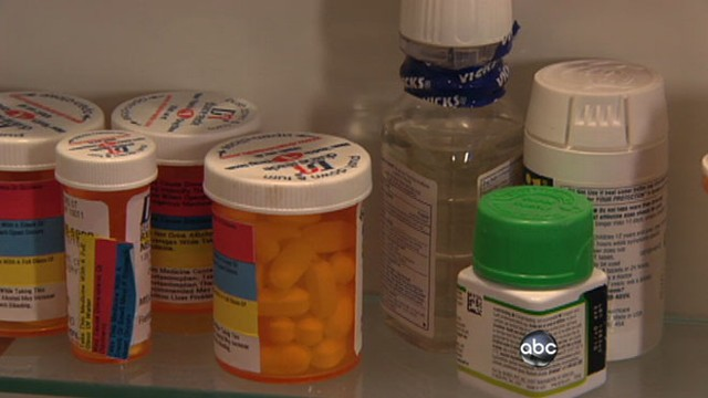 Medicine Cabinet Is the Worst Place to Store Medications