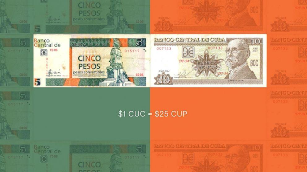 In Cuba, A Peso Isn't Always A Peso
