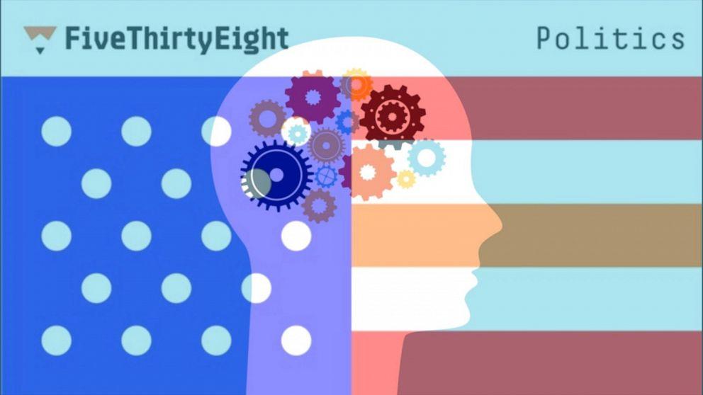 FiveThirtyEight democratic debate poll