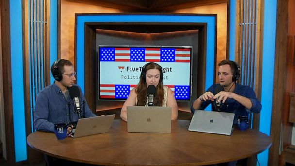 Best Podcast 2020.Politics Podcast Your Best 2020 Preview May Be The 2019
