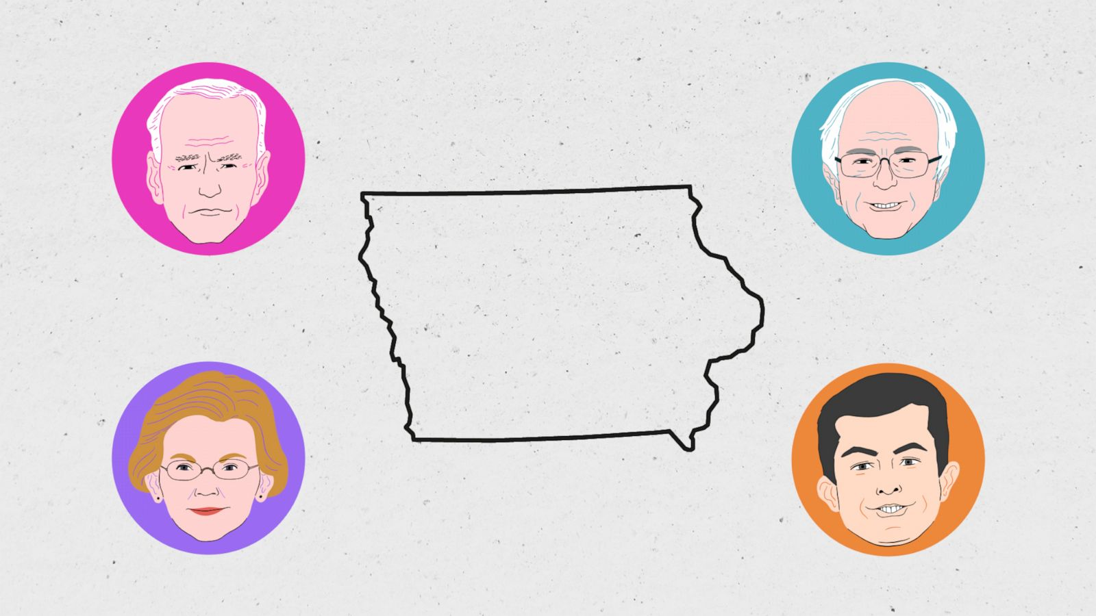 Biden, Sanders neck and neck In Iowa