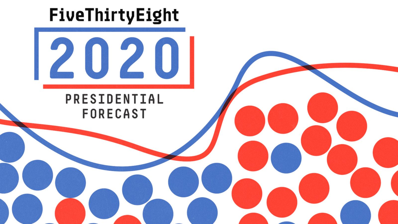 Nate Silver Introduces The 2020 Election Forecast