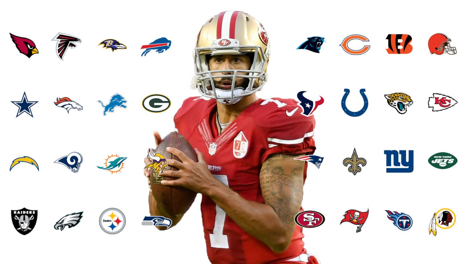 Should Colin Kaepernick be on an NFL roster?